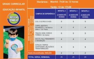 GRADE CURRICULAR EDUCAÇÃO INFANTIL